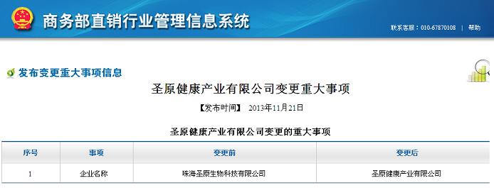 珠海圣原生物科技有限公司更名为圣原健康产业有限公司